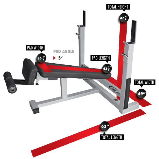 3109 Olympic Decline Bench Dimensions