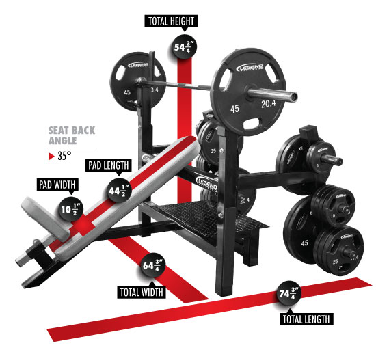 3154 Olympic Incline Bench with Plate Storage Dimensions