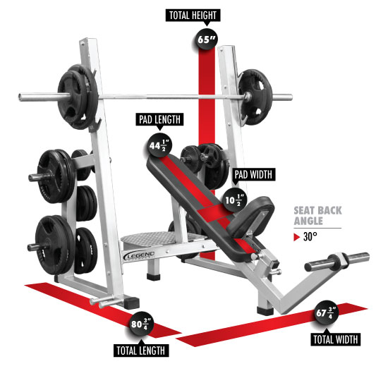 3241 PRO SERIES Olympic Incline Bench Dimensions