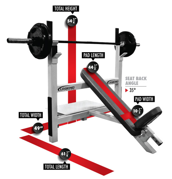 3106 Olympic Incline Bench Dimensions