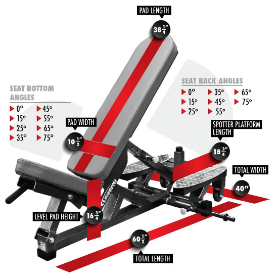 3222 PRO SERIES Self-Adjusting Three-Way Bench Dimensions