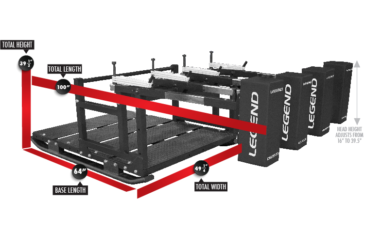 7022 Pro Scrum Machine Dimensions