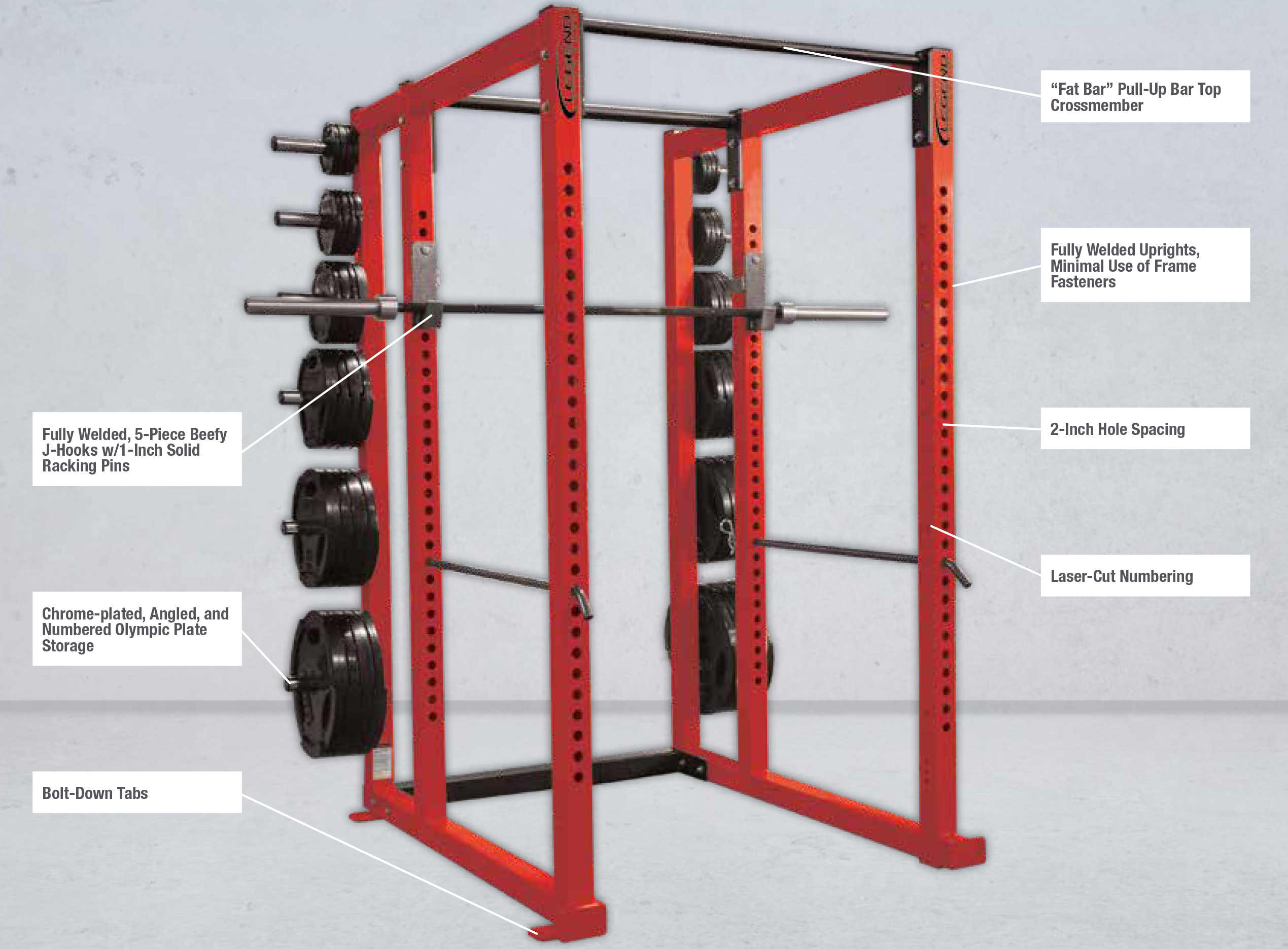 "A Legend Fitness Performance Series cage with callout text blocks noting standard cage features, including bolt down tabs, chrome-plated, angled, and numbered Olympic plate storage pegs, fully welded, 5-piece Beefy J-hooks, ""fat bar"" pull up bar top crossmember, fully welded uprights, 2-inch hole spacing, and laser cut numbering."